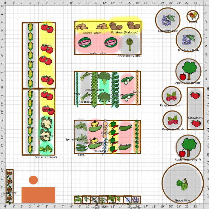 Garden Plans Backyard and Family Plans The Old Farmers Almanac