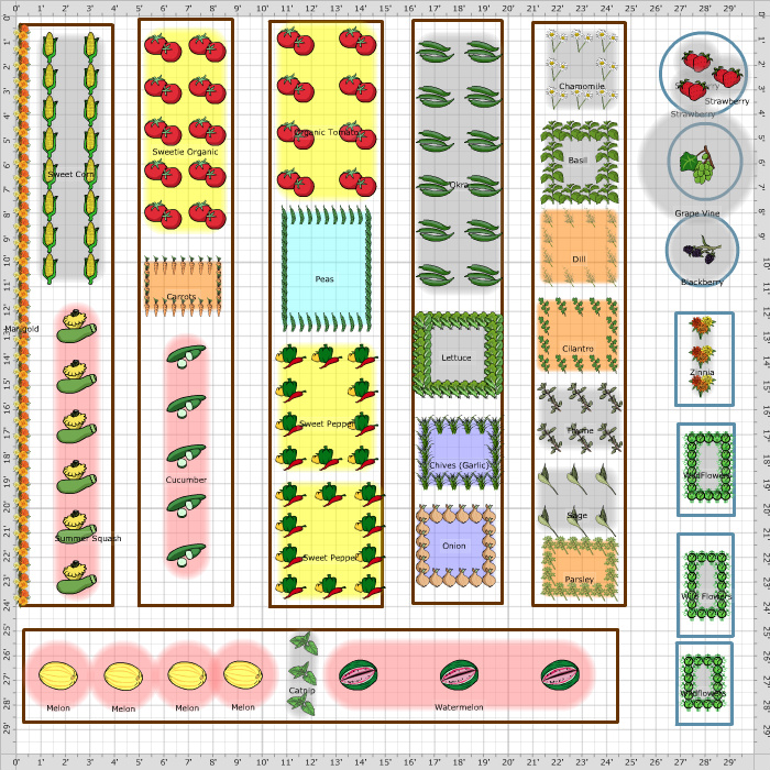 Backyard Garden Plan: Traditional Rows - Garden Plans: Backyard And Family Plans The Old Farmer's Almanac