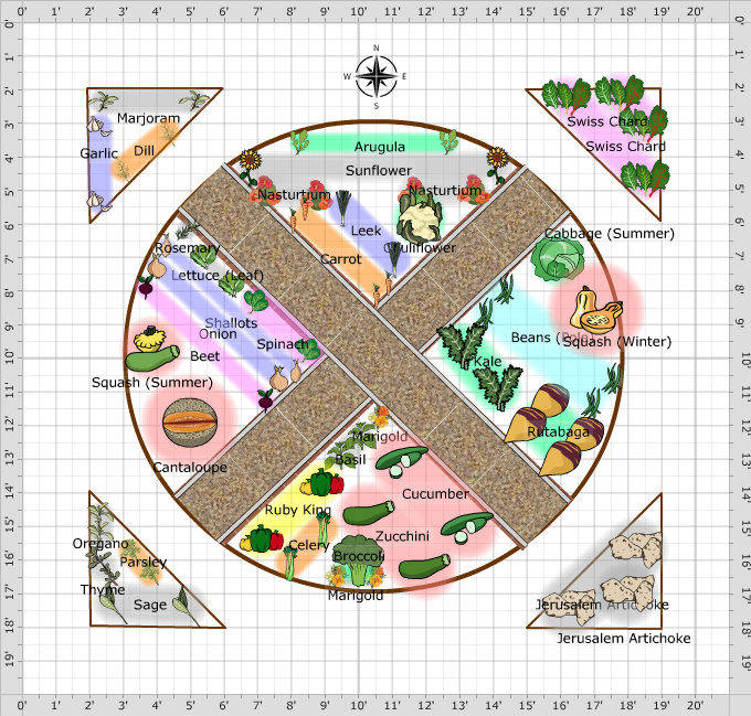 See plant list and more details about this garden here. - Garden Plans: Kitchen Garden (Potager) The Old Farmer's Almanac