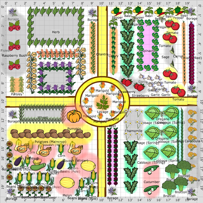 Kitchen Garden: Community Garden - Garden Plans: Kitchen Garden (Potager) The Old Farmer's Almanac