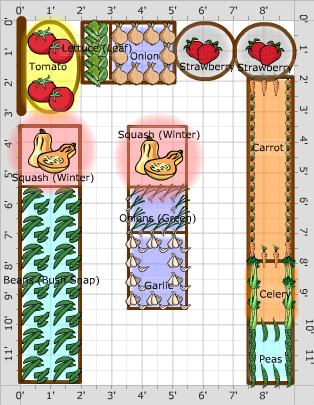 Small Garden Plan: Raised Beds