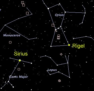 Sirius and Rigel