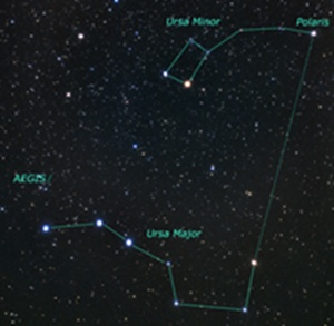 Ursa Major and Ursa Minor