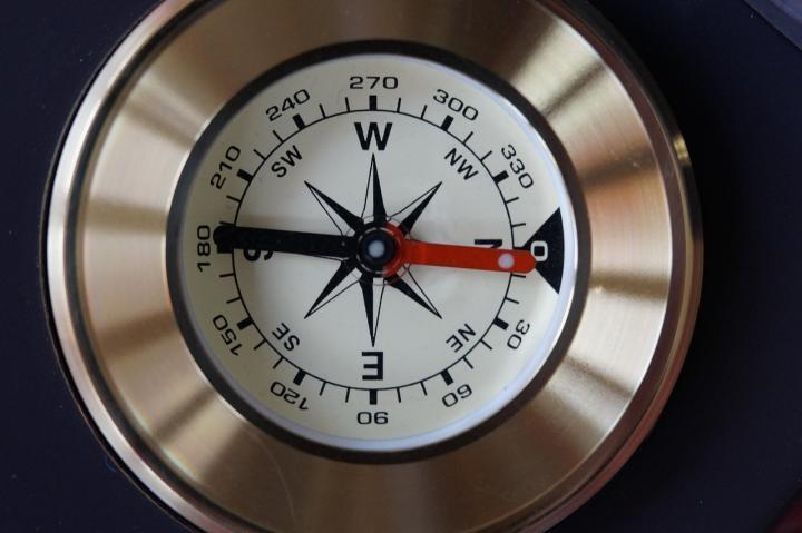 Compass Four Winds