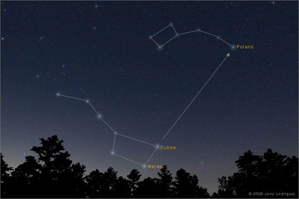 Big Dipper and Polaris