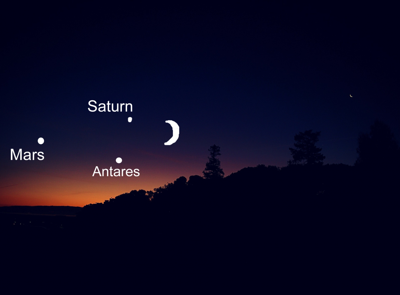 Mars Saturn Antares Triangle