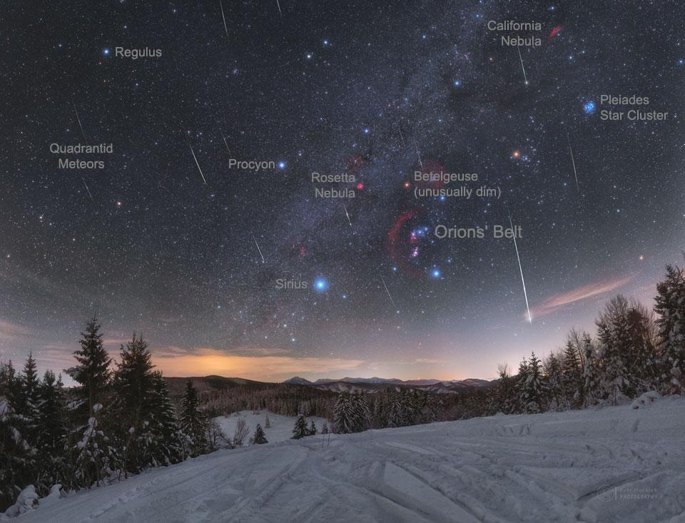 Night Sky Guide For January 2021 Bright Planets Meteors Stars The Old Farmer S Almanac