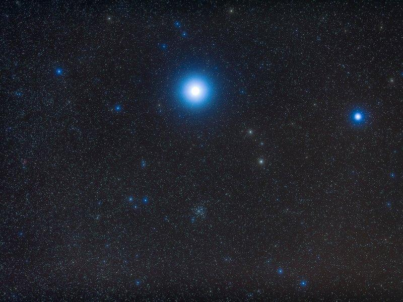Sirius Highest at Midnight New Year's
