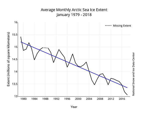 january_arctic_sea_ice.png