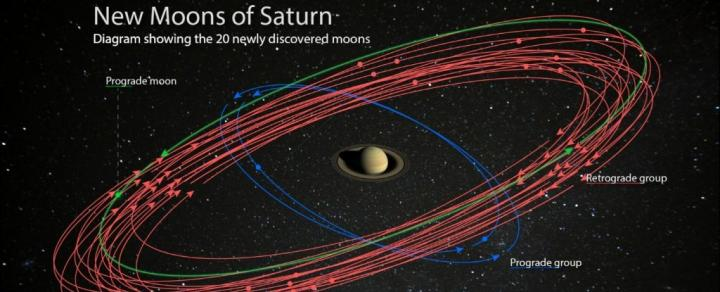 saturn-surpasses-jupiter-after-the-discovery-of-20-new-moons_1_1024_full_width.jpg