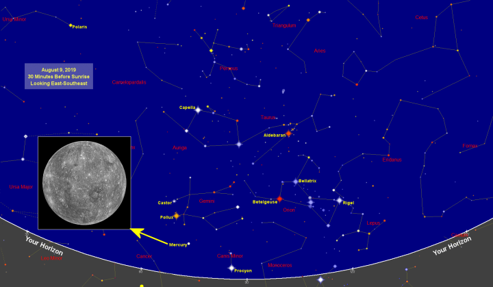 August 2019 Sky Map