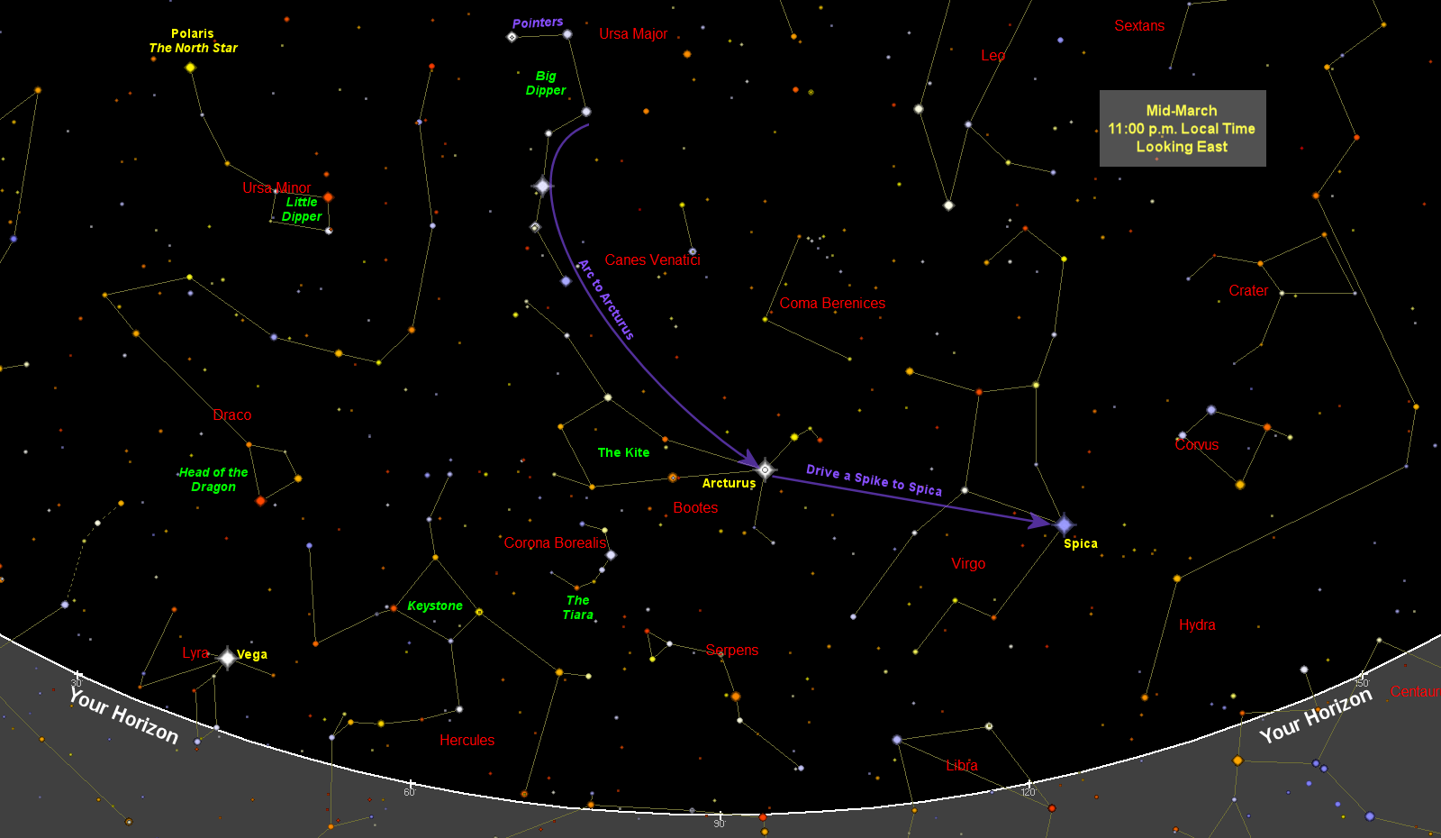 March Sky Map