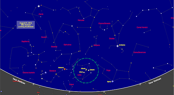 Sky Map August 2014