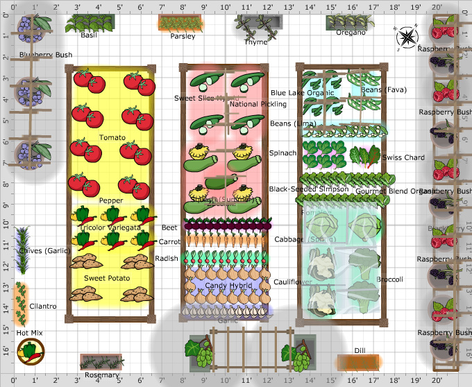 Garden plans kitchen garden potager the old farmer 39 s for Home garden layout