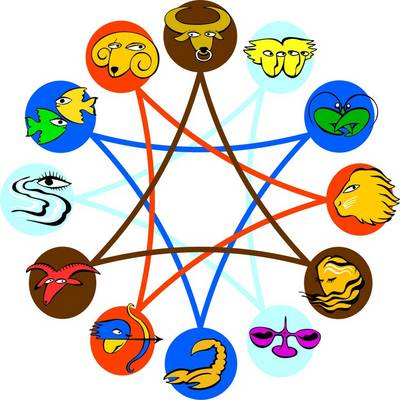 Zodiac Matches For Cancer Ages 11-13