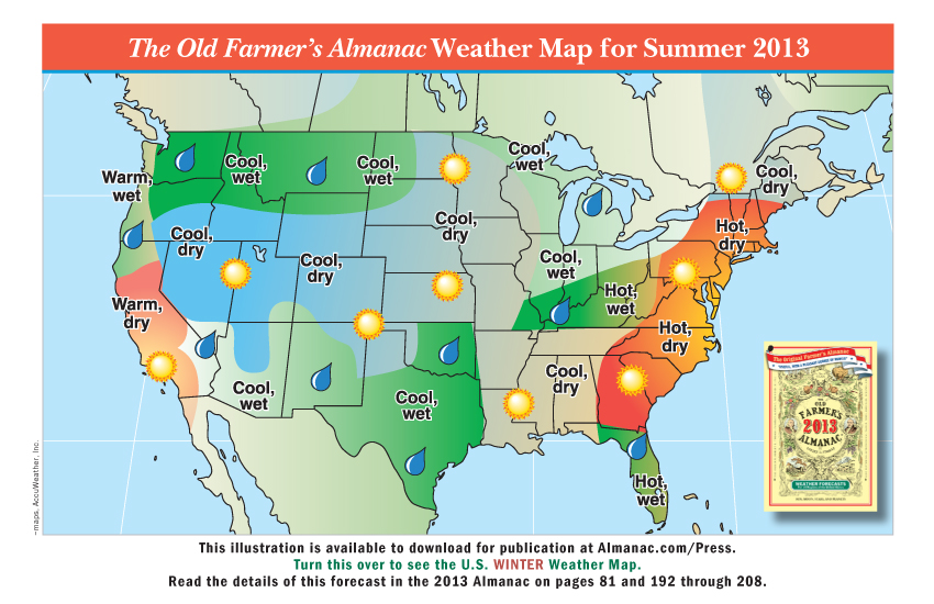 Farmers' Almanac Weather