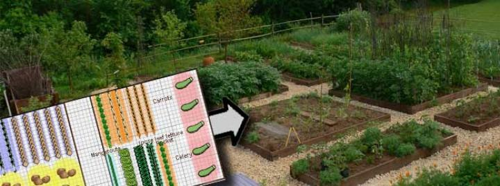 Garden Planning for Beginners Old Farmers Almanac