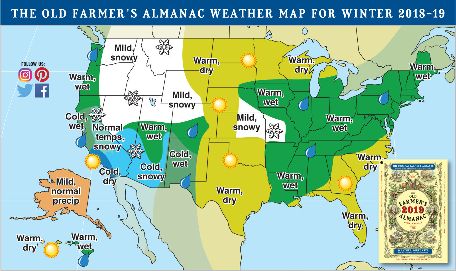 2019 Winter Weather Forecast from The Old Farmer's Almanac - U.S.